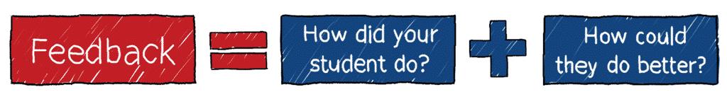 2 parts of feedback graphic